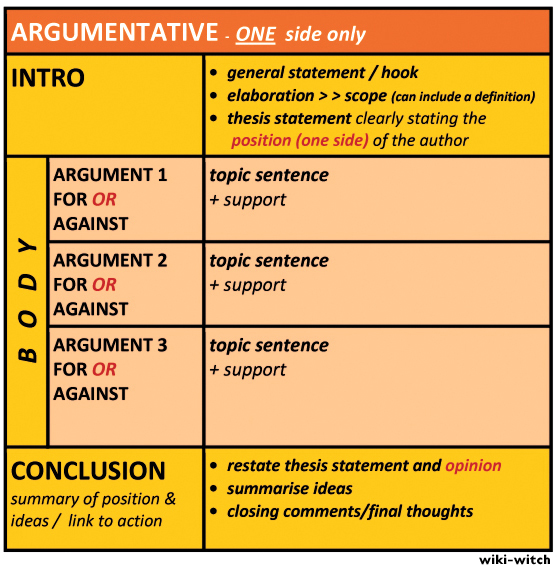 assignment take a stand essay msjacksonsliteracyweb argument essay topics